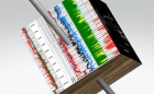 Reservoir Monitor Tool 3-Detector